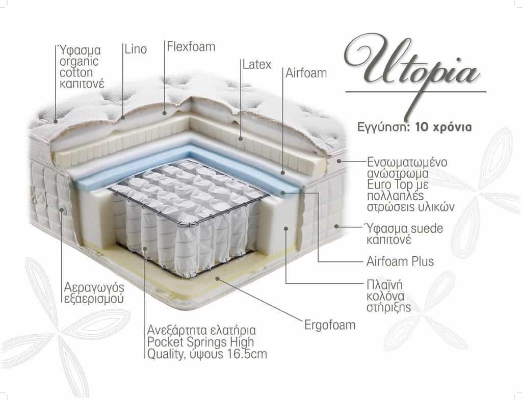 στρώμα-utopia-linea-strom-6
