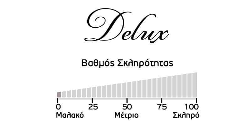 Στρώμα Delux Linea Strom Βαθμός Σκληρότητας