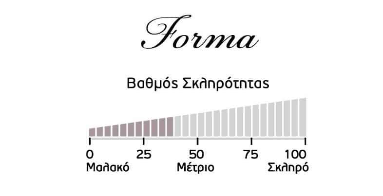 Στρώμα Forma Linea Strom Βαθμός Σκληρότητας