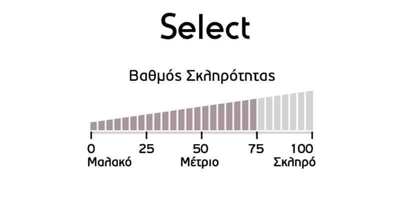 Στρώμα Select Linea Strom Βαθμός Σκληρότητας