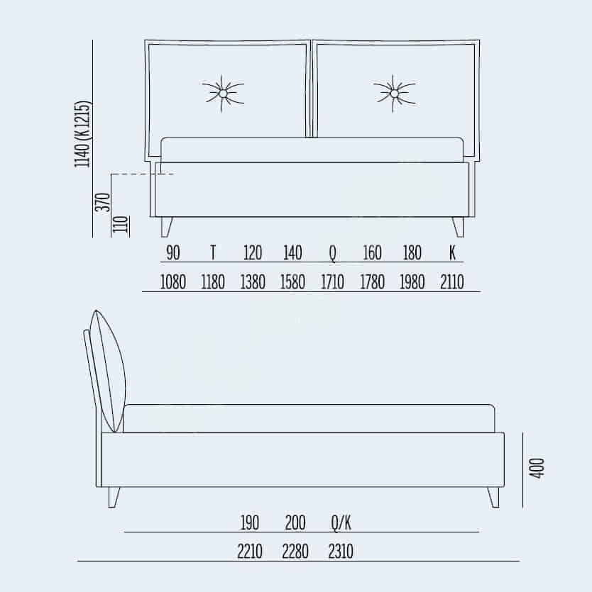 Κρεβάτια So Libely Noctis - Διαστάσεις